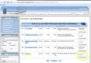 i7net.net fishy 25 ranking