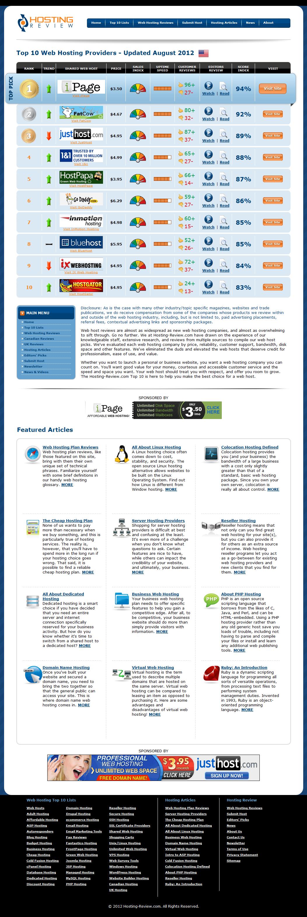 Hosting-Review-Web-hosting-comparison-site-rates-reviews-best-web-hosting-companies-194442.png