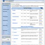 August 2012 Best Host list (2)